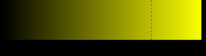 Värikylläisyys